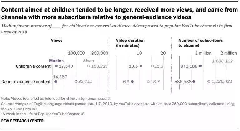 """岁儿童博主年赚1.8亿,顶级网红赚钱凭什么?"""""""