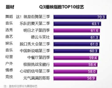 """五条人、李诚儒、""""雪国列车"""",2020综艺后半场下一个关键词是什么?"""