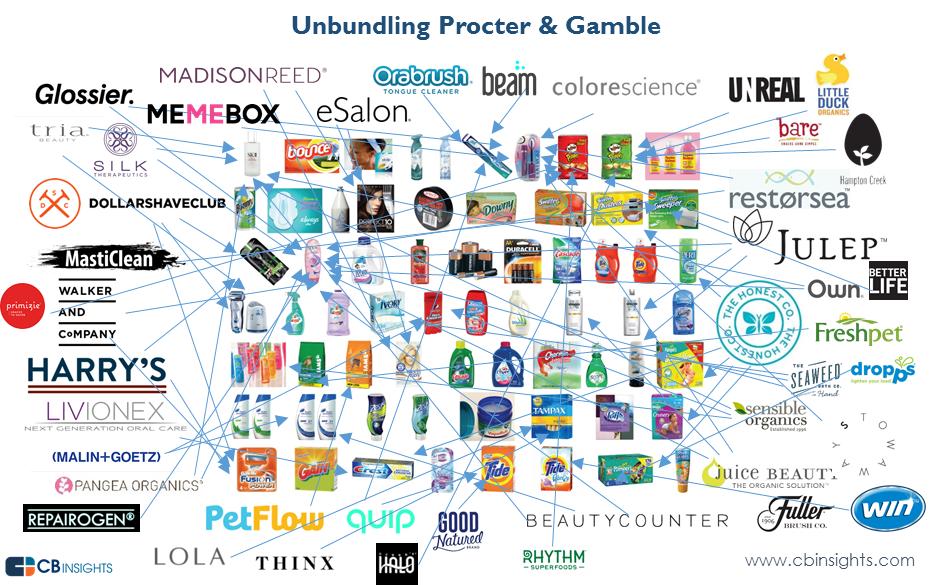 私域流量,会是食品饮料行业的光明未来吗?
