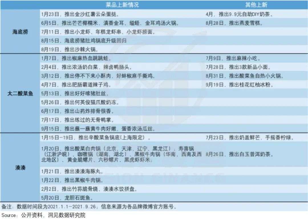 """000字深度解析:餐饮股大逃杀后,如何逆风投资?"""""""